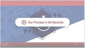 Press to start video