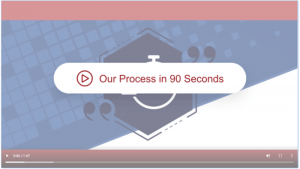 Click to see our process in 90 seconds
